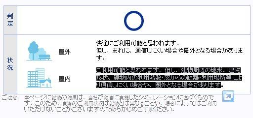 UQ Nakahara