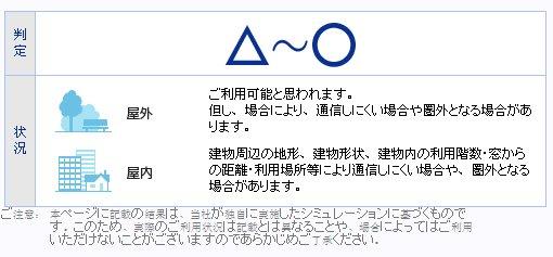 UQ Service
